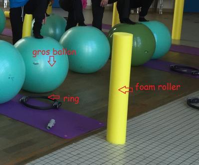 Materiel pilates